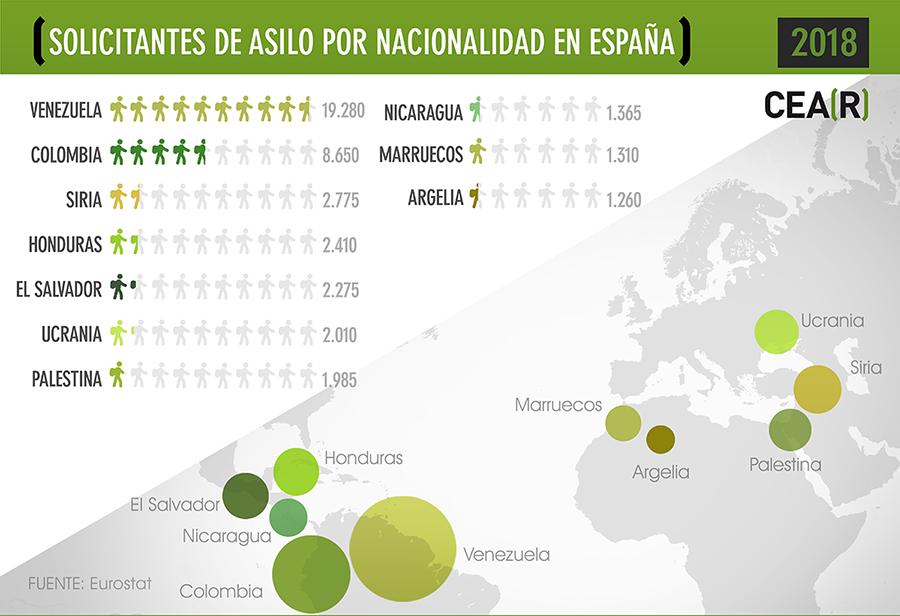 Solicitantes asilo España