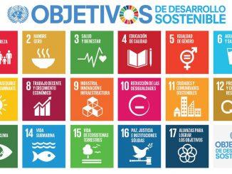 17 Objetivos de Desarrollo Sostenible (ODS)